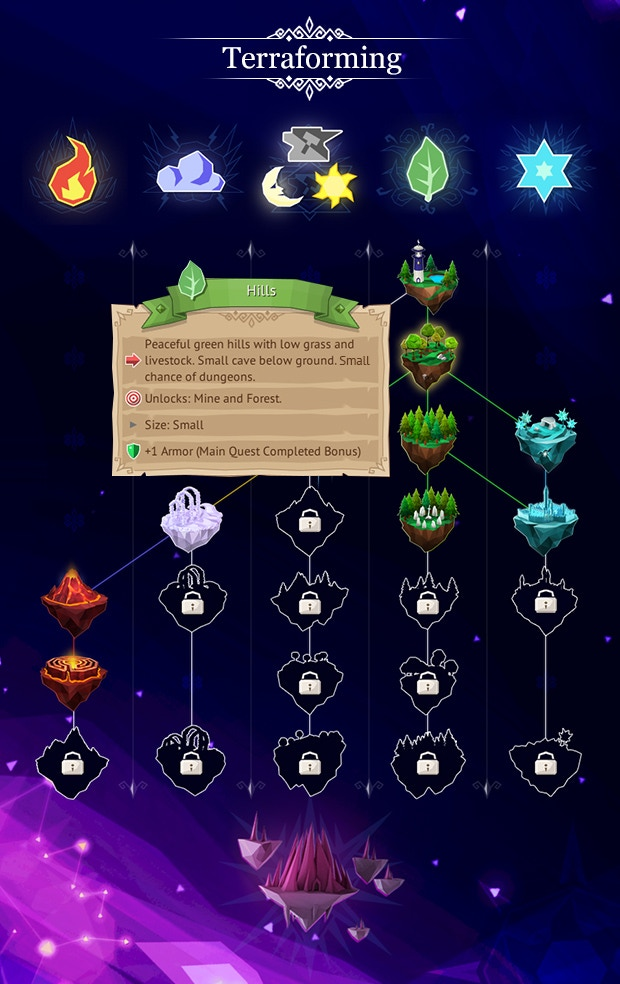 Unlock Terraforming powers by completing Quests