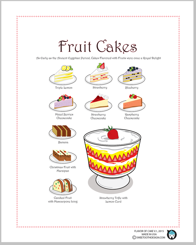 "Mini Cake Poster called FLAVOR OF CAKE - Version ""FRUIT CAKES"""