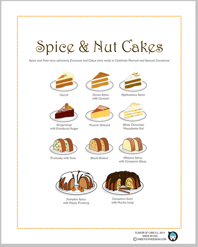 "Mini Cake Poster called FLAVOR OF CAKE - Version ""SPICE & NUT CAKES"""