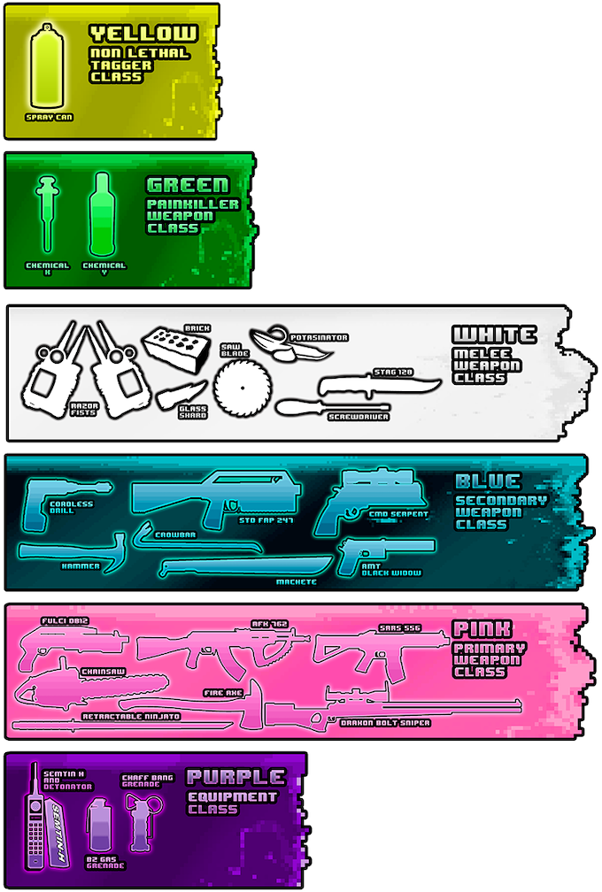 Operate A Wide Selection Of Weapons!
