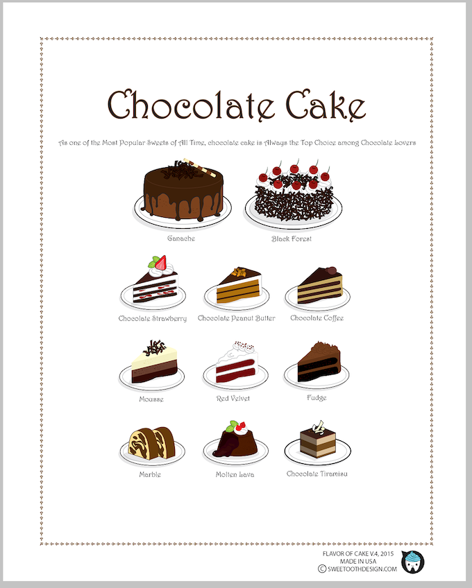 Mini Cake Poster: Flavor of Cake - Version Chocolate