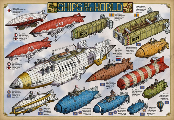 Ships of the World by Alexandur Bucur, part of the codex for issue two. Also available as a poster print.