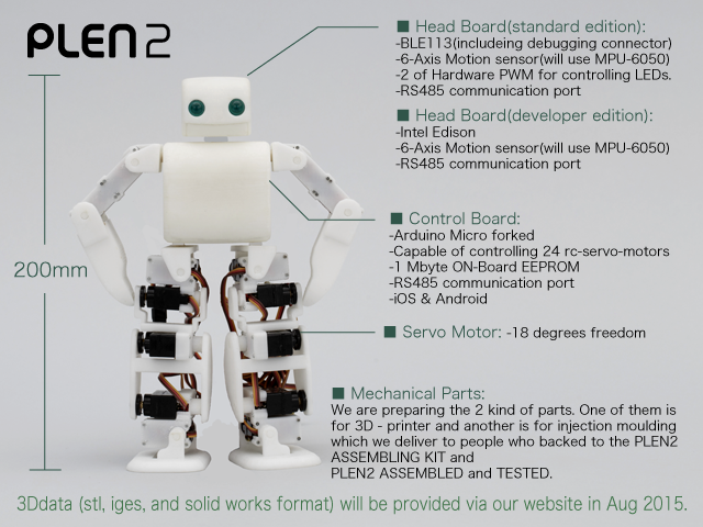 PLEN2, the world's first printable open-source humanoid