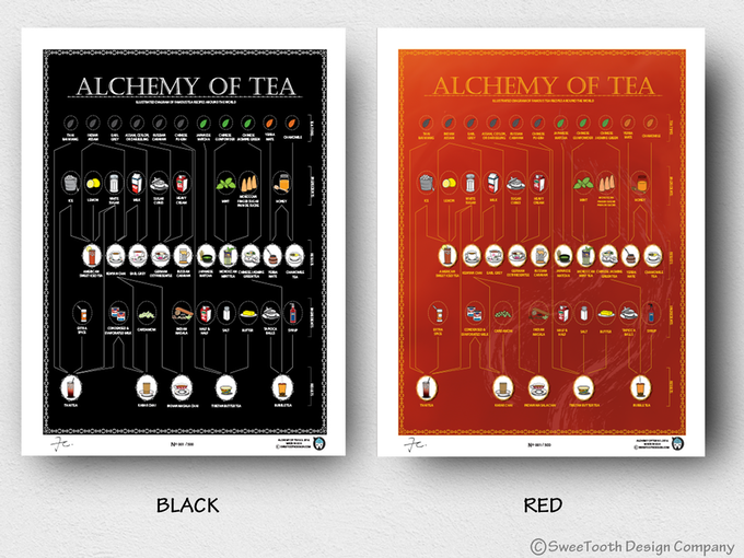 Alchemy of Tea BLACK & RED