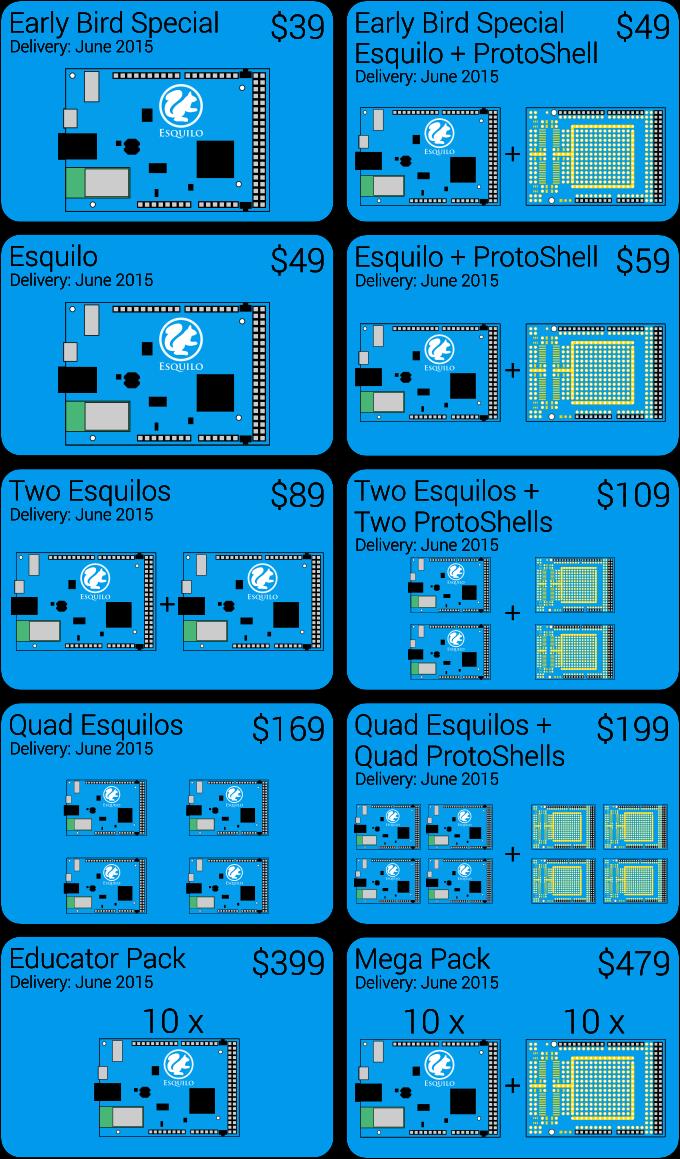 Esquilo: Simple IoT Development - WiFi + Web IDE + Cloud by Esquilo