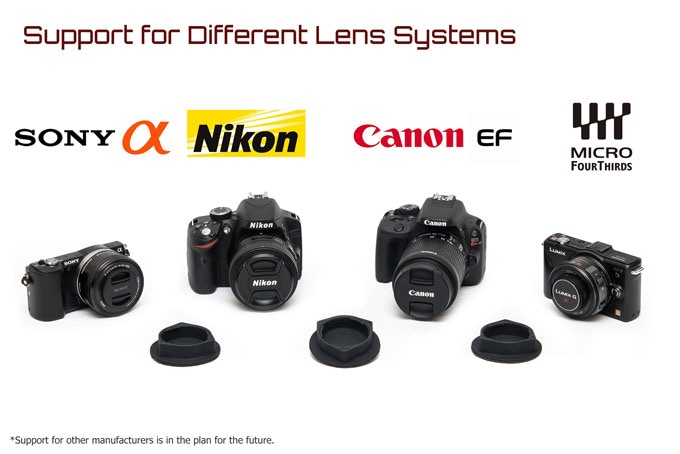 Lenspacks Innovative Lens Caps For Quick Camera Lens