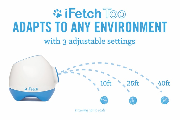As with the original iFetch the launch distance is easily adjustable.