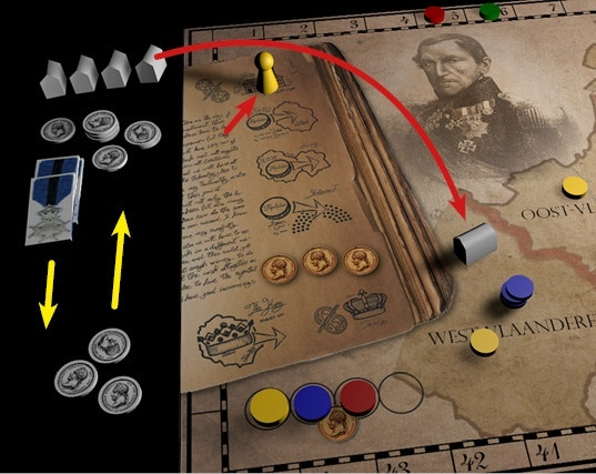 With the action Build a factory the yellow player builds a factory in the West-vlaanderen province: he pays 3 francs and takes the factory token from the reserve. As the factory is the first one in the province, the player gains an honor medal.