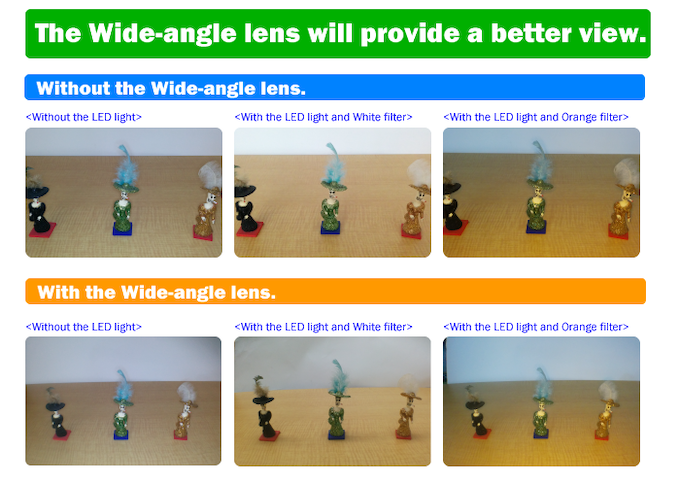 """The detachable Wide-angle lens will provide a better view of the background."""