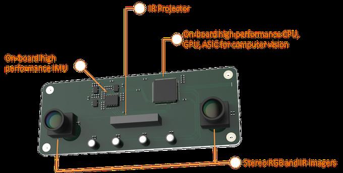 Hardware Diagram