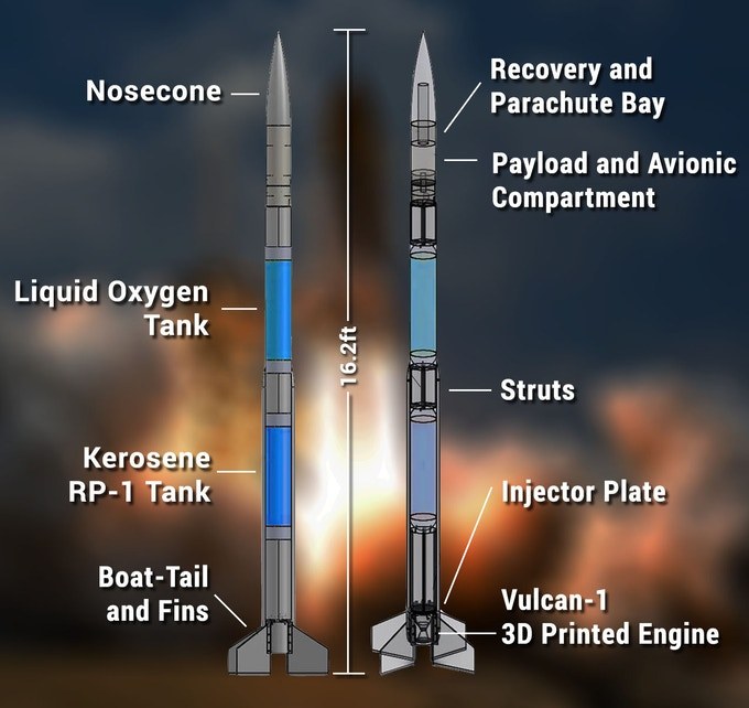 Vulcan I: Rocket Powered by 3D Printed Engine by SEDS@UCSD — Kickstarter