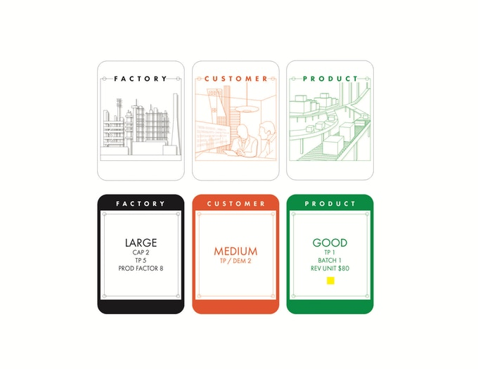 Product, Customer and Factory Cards