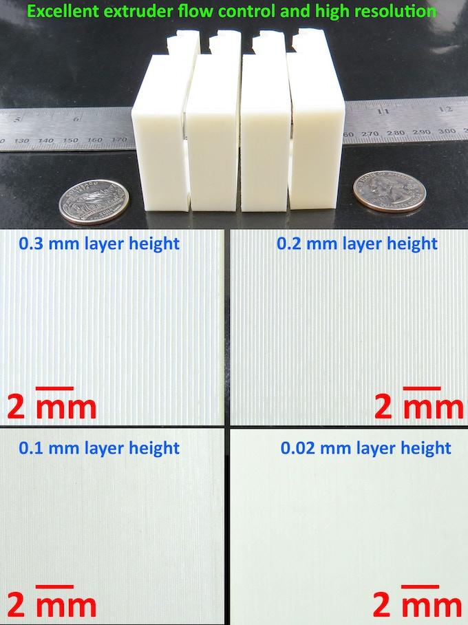 High resolution 3D printing