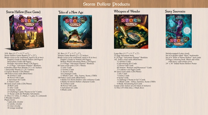 Storm Hollow by Game Salute » Product List and Production Schedule