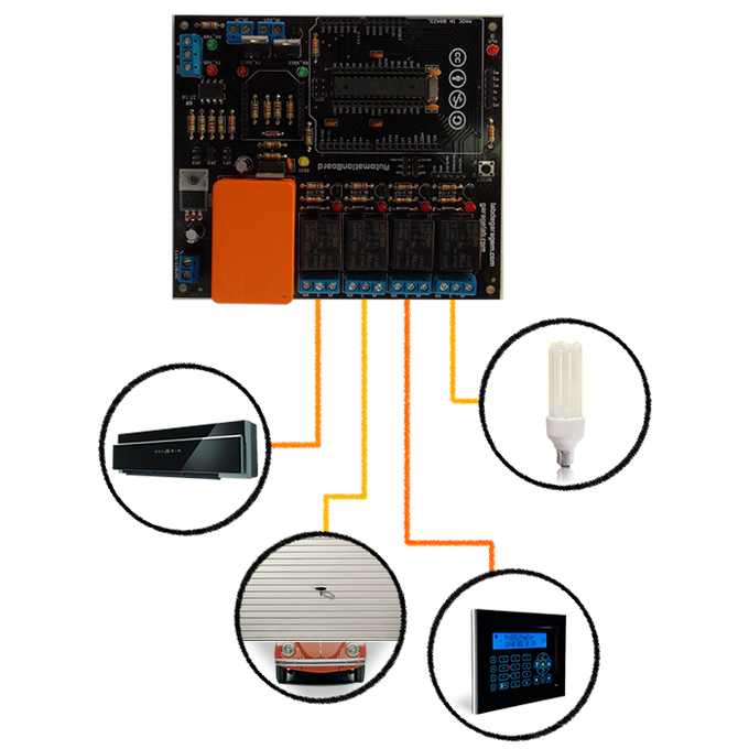 Shared Board Cause To Pause: Automation Board By GarageLab, LLC —Kickstarter
