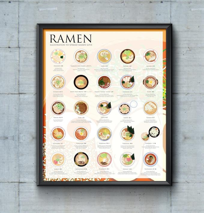 The Ramen Poster, Festival Background