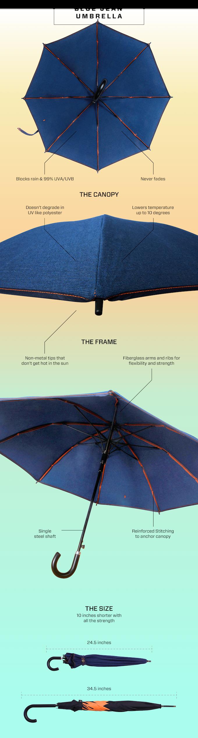 Blue Jean Umbrella For Sun And Rain By San Francisco