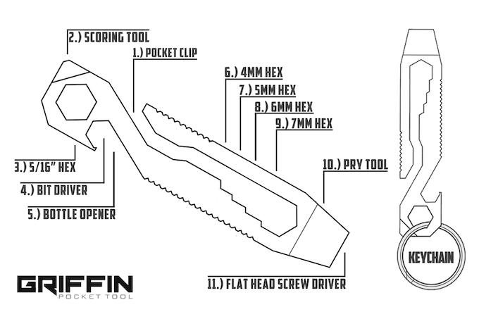 Griffin Pocket Tool by Casey Deming — Kickstarter