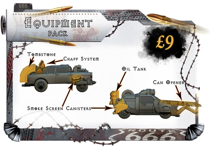 Designed specifically for conversion of any 20mm (1:72 scale) vehicle including, for example Hot Wheels and Matchbox toys.