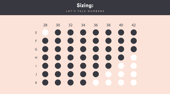 Click here to access our sizing calculator and find your Trusst bra size!