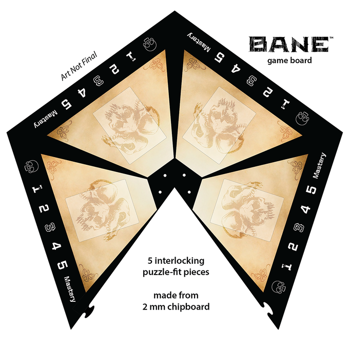 The above image illustrates the board design for BANE.