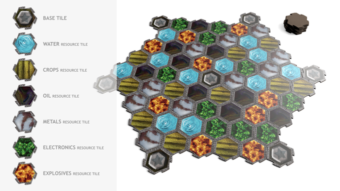 The board is comprised of 7 Base Tiles and 6 kinds of Resource Tiles, with 12 extra Resource Tiles to be added to the board during gameplay.