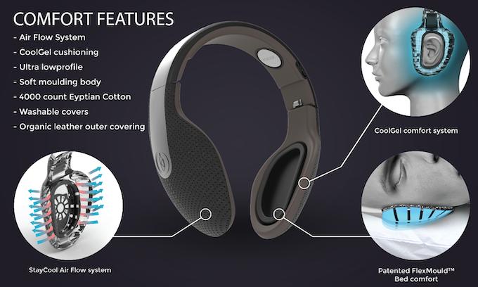 on wholesale undefeated x official site Kokoon EEG headphones