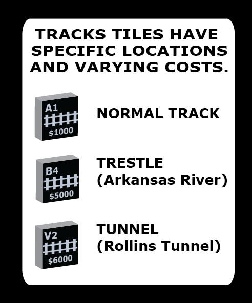 Track Tiles