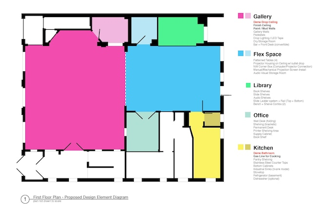 Proposed layout of new space by A Squared.