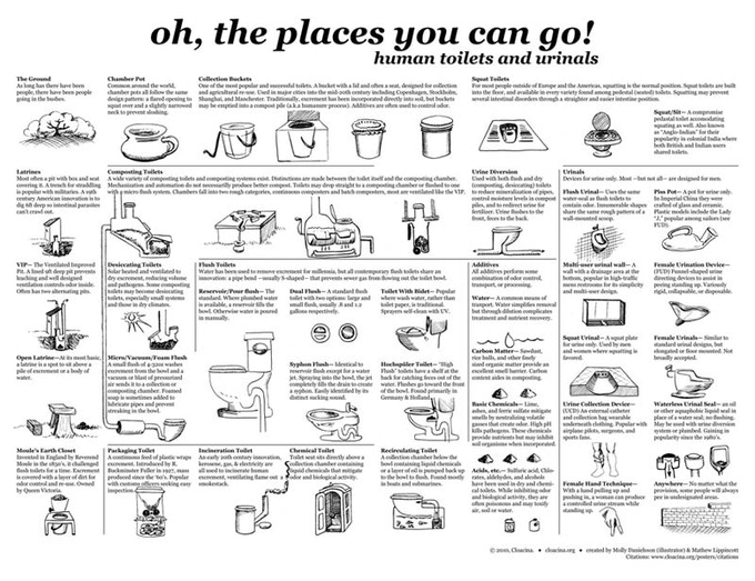 Oh, the Places You Can Go!