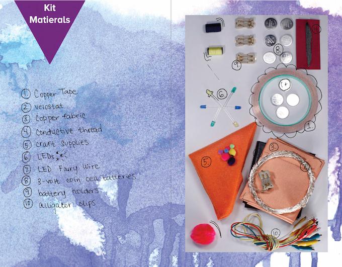blink blink Possibilities Kit materials