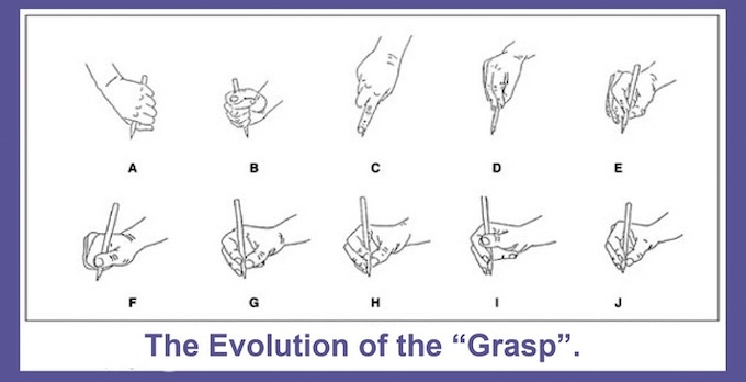 How your child's grasp develops