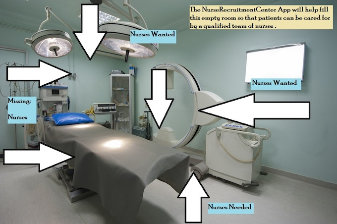 What is missing from this surgery room? NURSES!