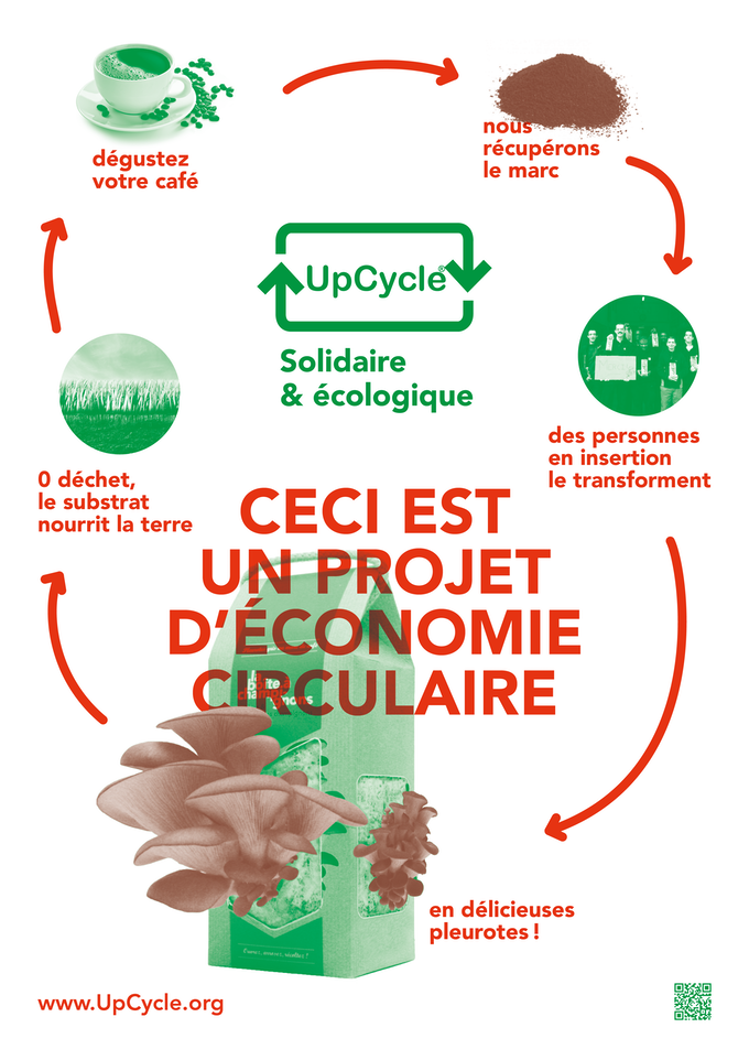 """UpCycle : une chaîne d'économie circulaire """"0 déchet"""""""