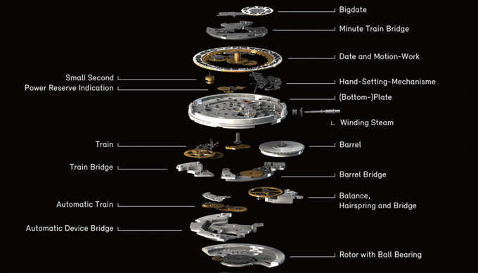 exploded view of K1 - the heart of our watch