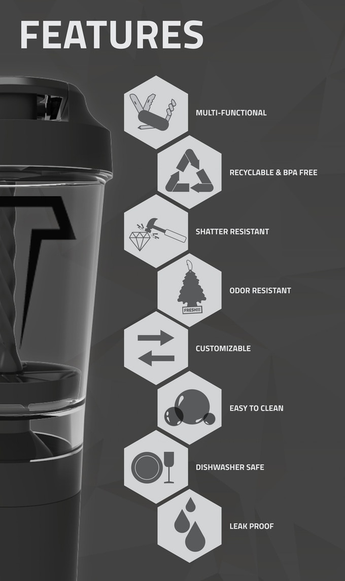No other shaker bottle on the market competes against the TITAN Mixer Bottle!
