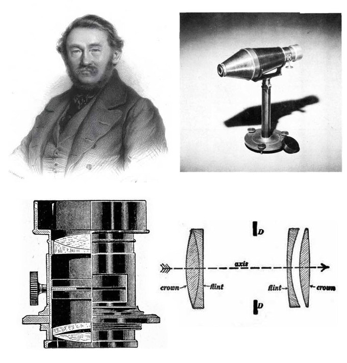 Historical Portraits of Petzval and his Optical Design. Please see our FAQ section for Image credits.