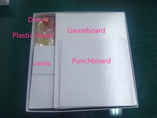 (Note: Gameboard means Character Boards)