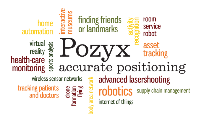 Possible applications for accurate positioning with Pozyx
