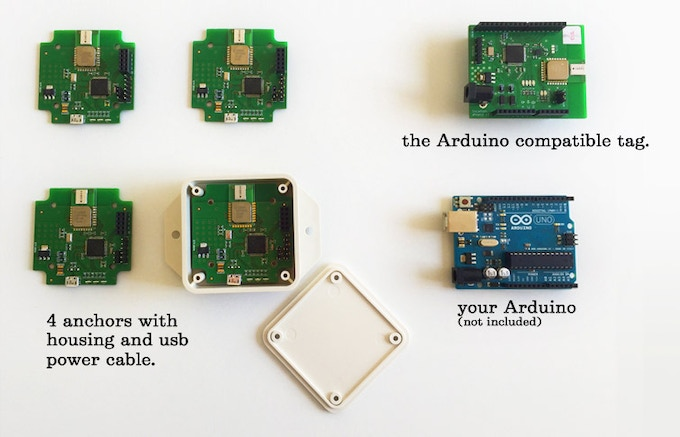 Pozyx: accurate indoor positioning for Arduino by Pozyx laboratories