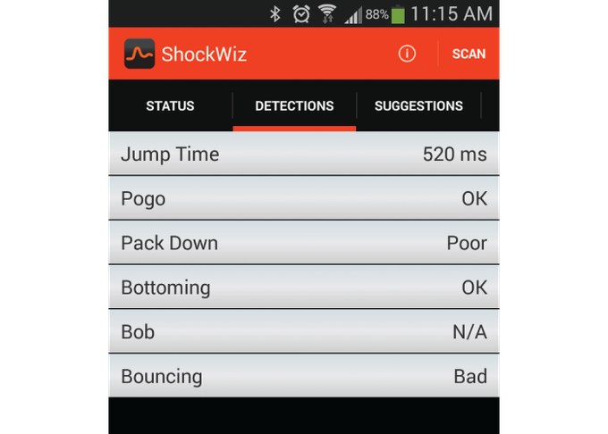 Detection screen - which events ShockWiz has sensed
