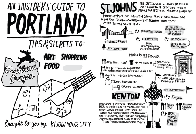Detail from Insider's Guide to Portland