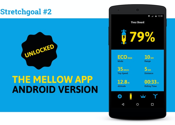 The Mellow App – now also for Android Users. Identical to the iOS version. Well, except for the phone ;)