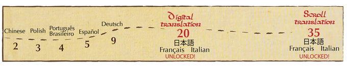 click to comment for translation in your language!