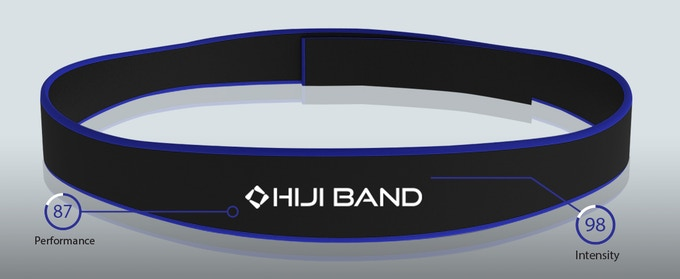 Concussion band that detects head impact and trauma.