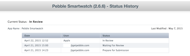 Status history of Pebble Smartwatch v2.6.6, in review since April 22, 2015.
