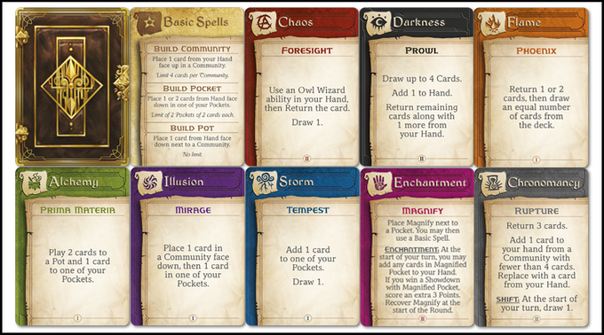 A sampling of Spells