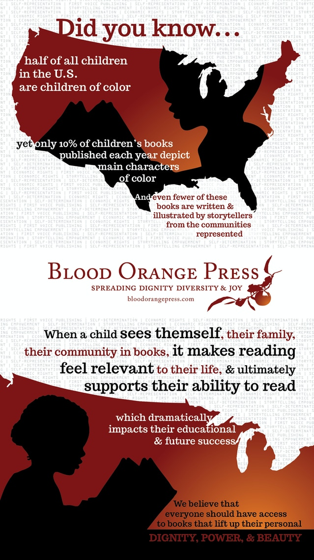 Blood Orange Press today