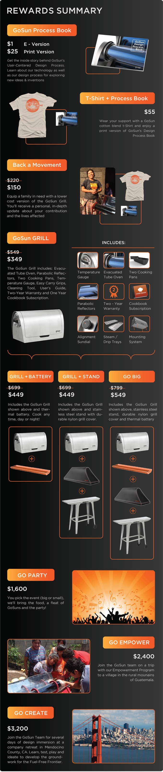 Gosun Grill A Breakthrough Solar Oven That Cooks At Night By Fusion 700 Marine Stereo Wiring Diagram Stretch Goal 3