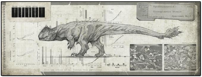 Tyrannosaur Tissoplastic Strain